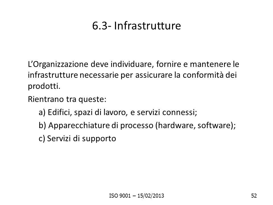 6.3- Infrastrutture LOrganizzazione deve individuare, fornire e mantenere le infrastrutture necessarie per assicurare la conformità dei prodotti. Rien