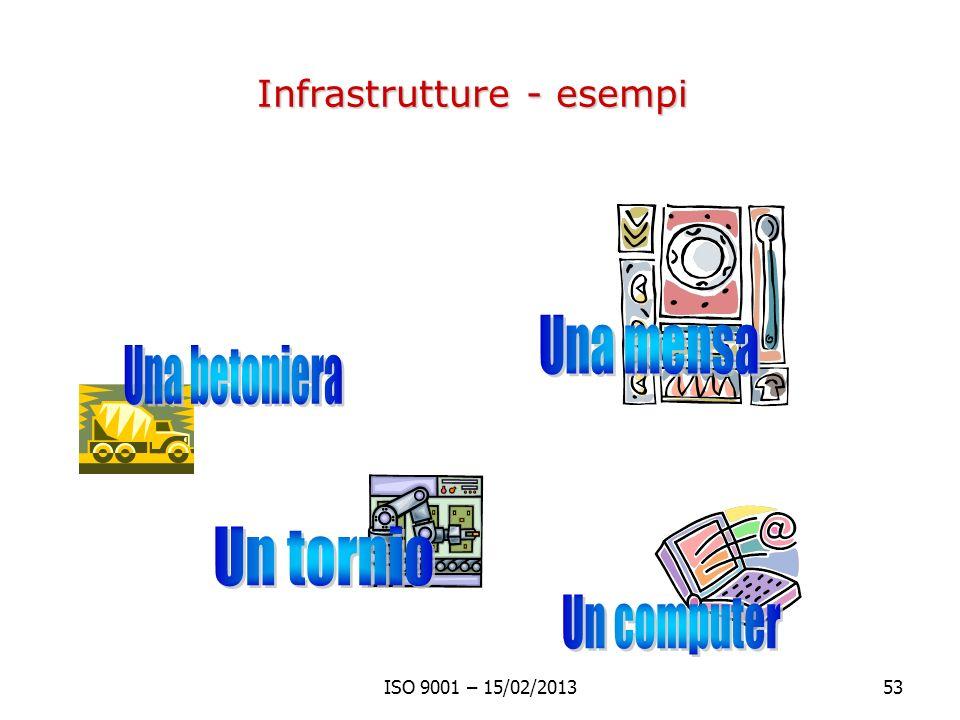 Infrastrutture - esempi ISO 9001 – 15/02/201353