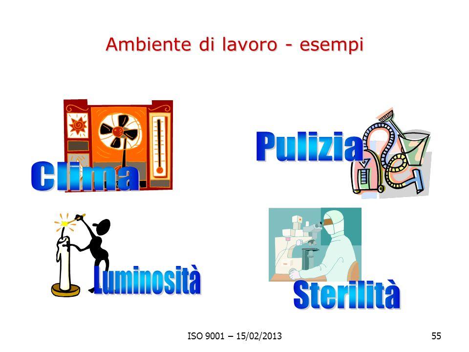 Ambiente di lavoro - esempi ISO 9001 – 15/02/201355