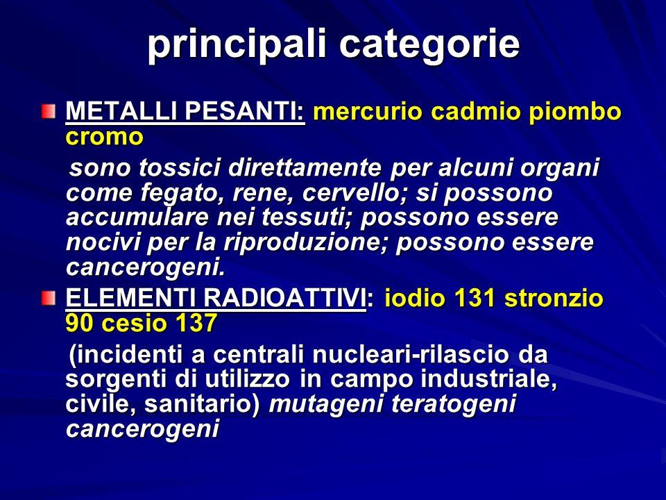 principali categorie METALLI PESANTI: mercurio cadmio piombo cromo sono tossici direttamente per alcuni organi come fegato, rene, cervello; si possono