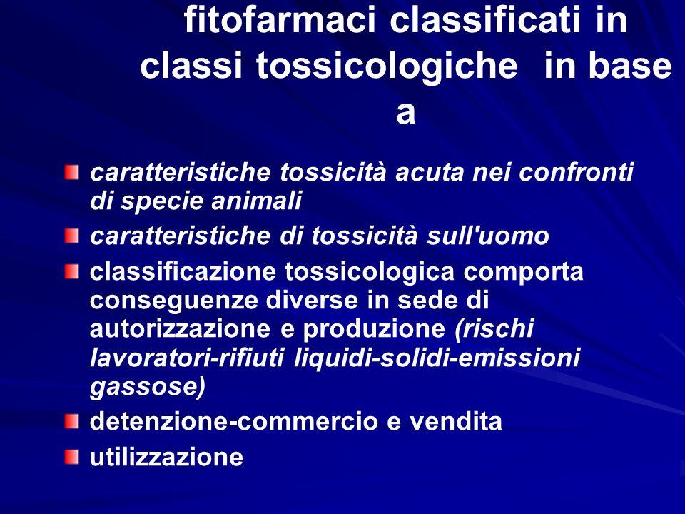 fitofarmaci classificati in classi tossicologiche in base a caratteristiche tossicità acuta nei confronti di specie animali caratteristiche di tossici