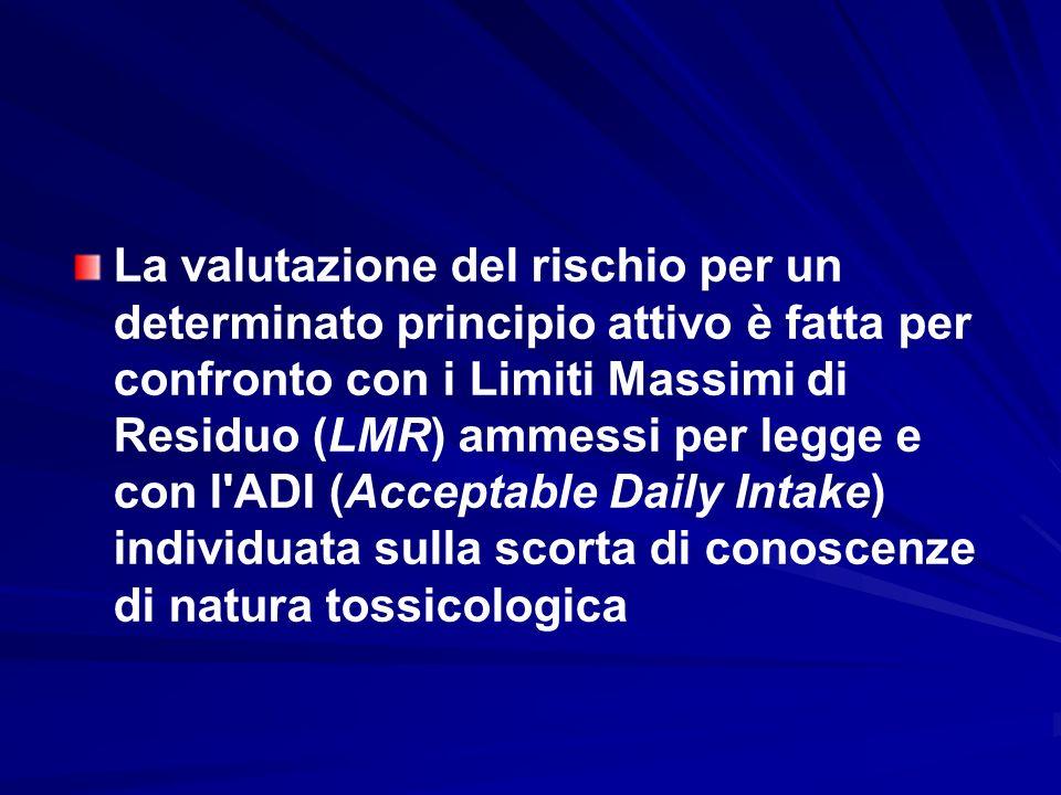 La valutazione del rischio per un determinato principio attivo è fatta per confronto con i Limiti Massimi di Residuo (LMR) ammessi per legge e con l'A