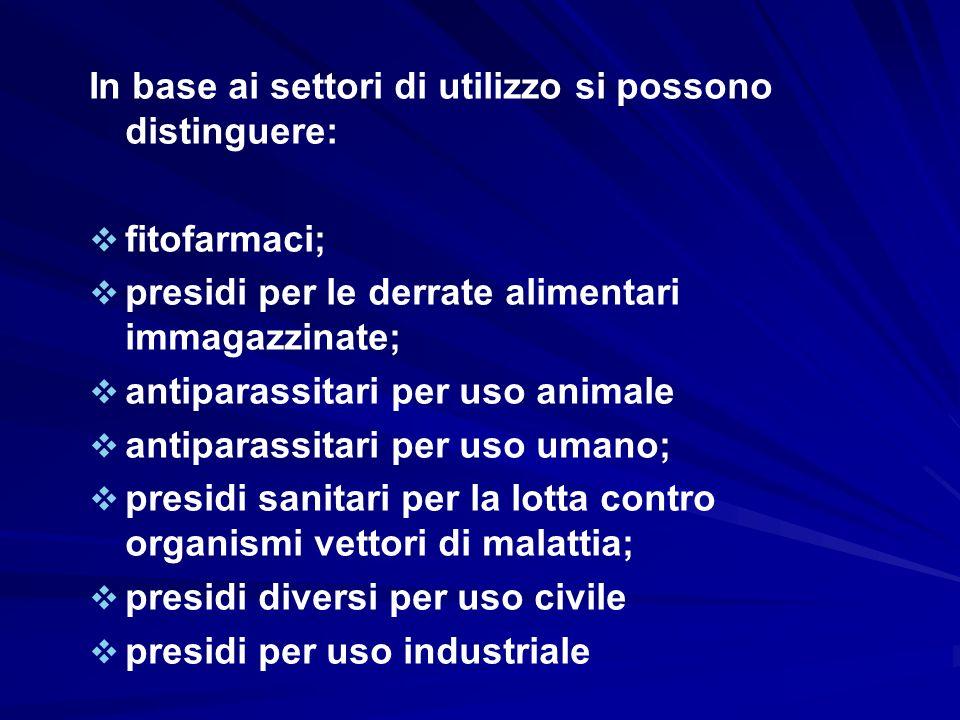 In base ai settori di utilizzo si possono distinguere: fitofarmaci; presidi per le derrate alimentari immagazzinate; antiparassitari per uso animale a