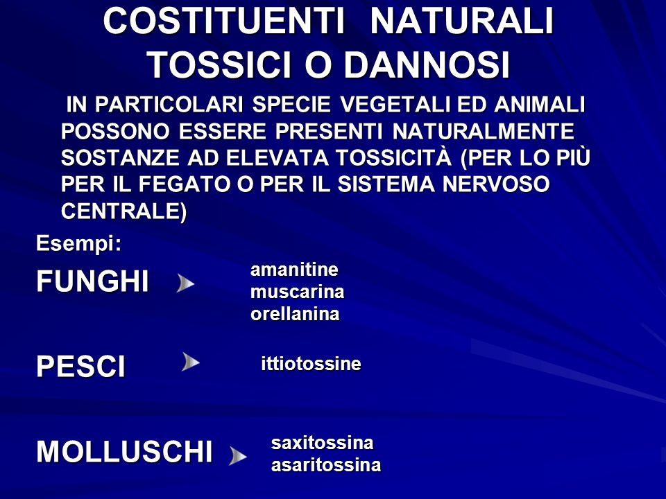 Altre sostanze dannose per la salute derivanti da sorgenti esterne ambientali SOSTANZE DERIVANTI DA MANIPOLAZIONI GENETICHE RESIDUI DI FARMACI AD USO VETERINARIO antibiotici-sulfamidici-anabolizzanti sintetici- farmaci ad effetto auxinico antibiotici-sulfamidici-anabolizzanti sintetici- farmaci ad effetto auxinico RESIDUI DI DETERGENTI RESIDUI DI DISINFETTANTI SOSTANZE CEDUTE DAI CONTENITORI metalli pesanti, plastiche, plastificanti
