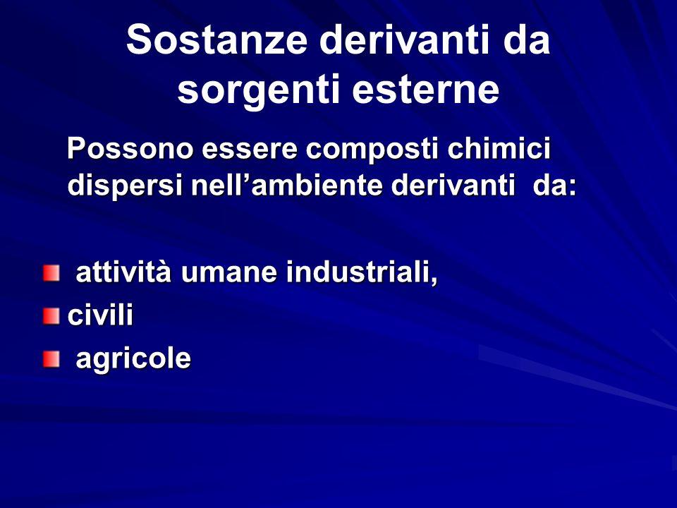 Sostanze derivanti da sorgenti esterne Possono essere composti chimici dispersi nellambiente derivanti da: Possono essere composti chimici dispersi ne