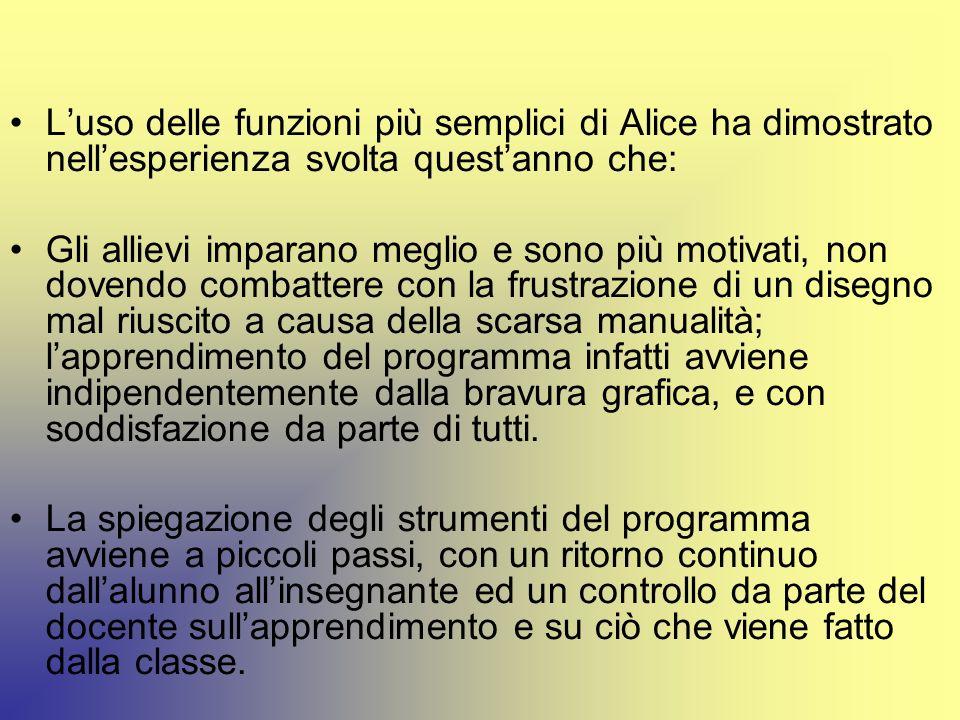 Luso delle funzioni più semplici di Alice ha dimostrato nellesperienza svolta questanno che: Gli allievi imparano meglio e sono più motivati, non dove