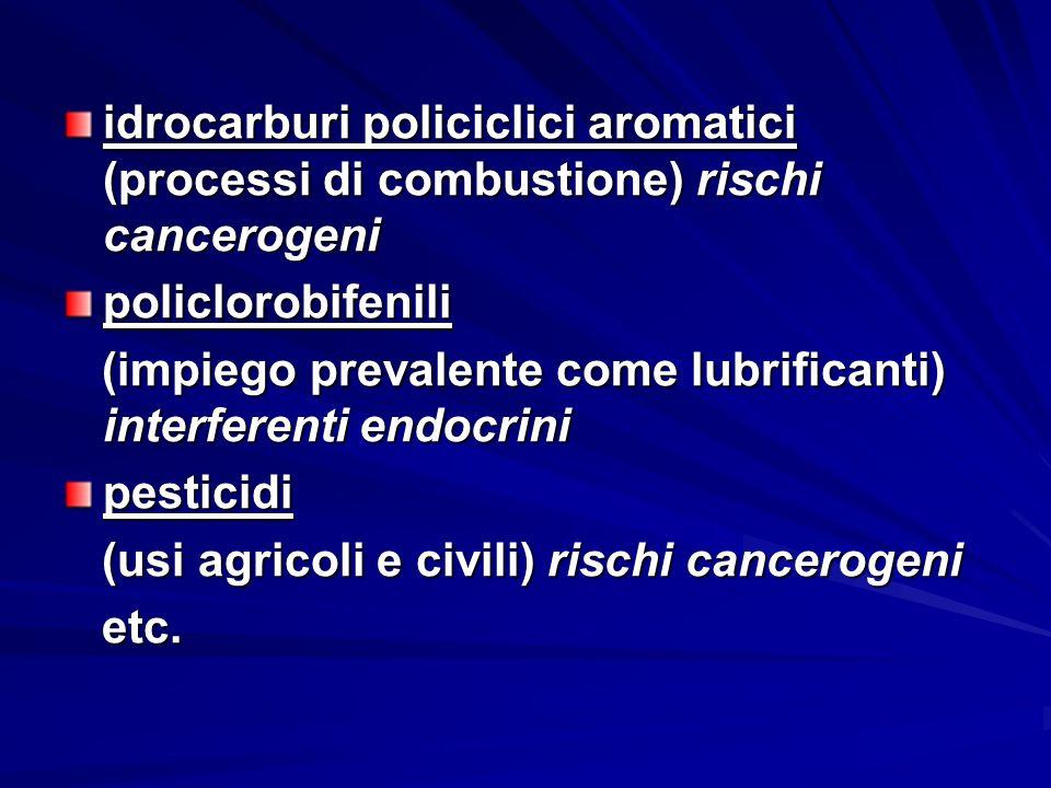idrocarburi policiclici aromatici (processi di combustione) rischi cancerogeni policlorobifenili (impiego prevalente come lubrificanti) interferenti e