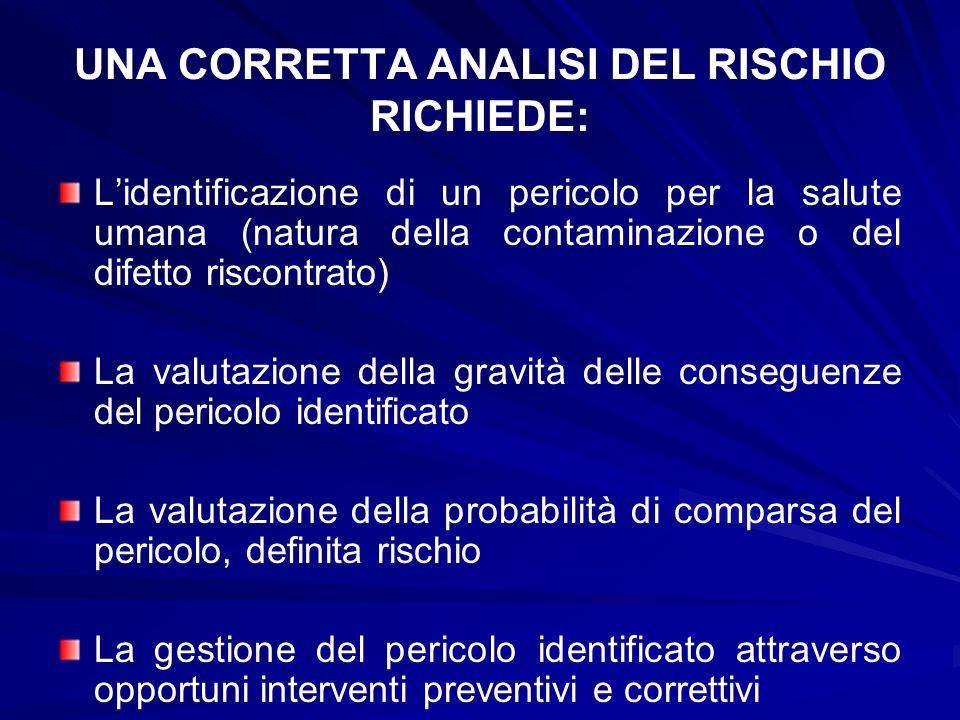 UNA CORRETTA ANALISI DEL RISCHIO RICHIEDE: Lidentificazione di un pericolo per la salute umana (natura della contaminazione o del difetto riscontrato)
