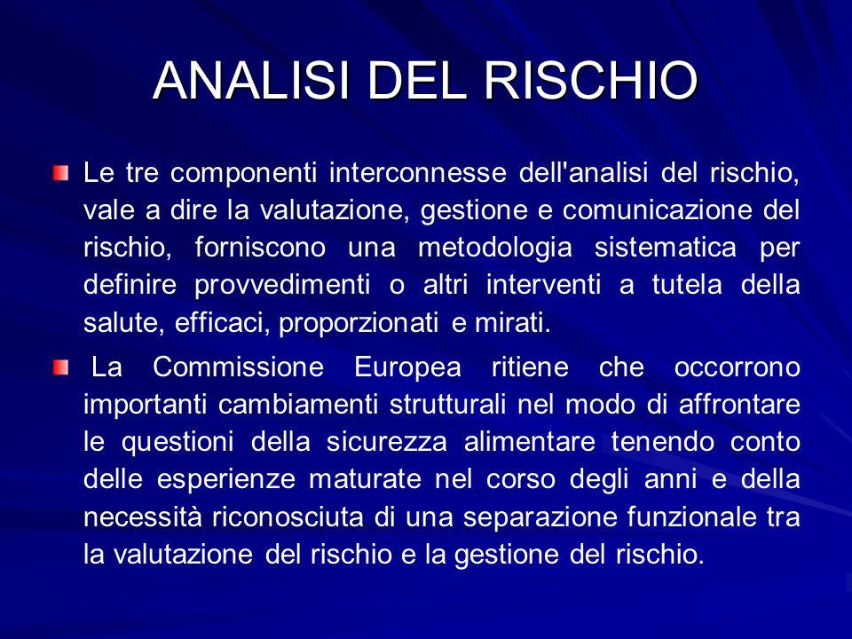 ANALISI DEL RISCHIO Le tre componenti interconnesse dell'analisi del rischio, vale a dire la valutazione, gestione e comunicazione del rischio, fornis