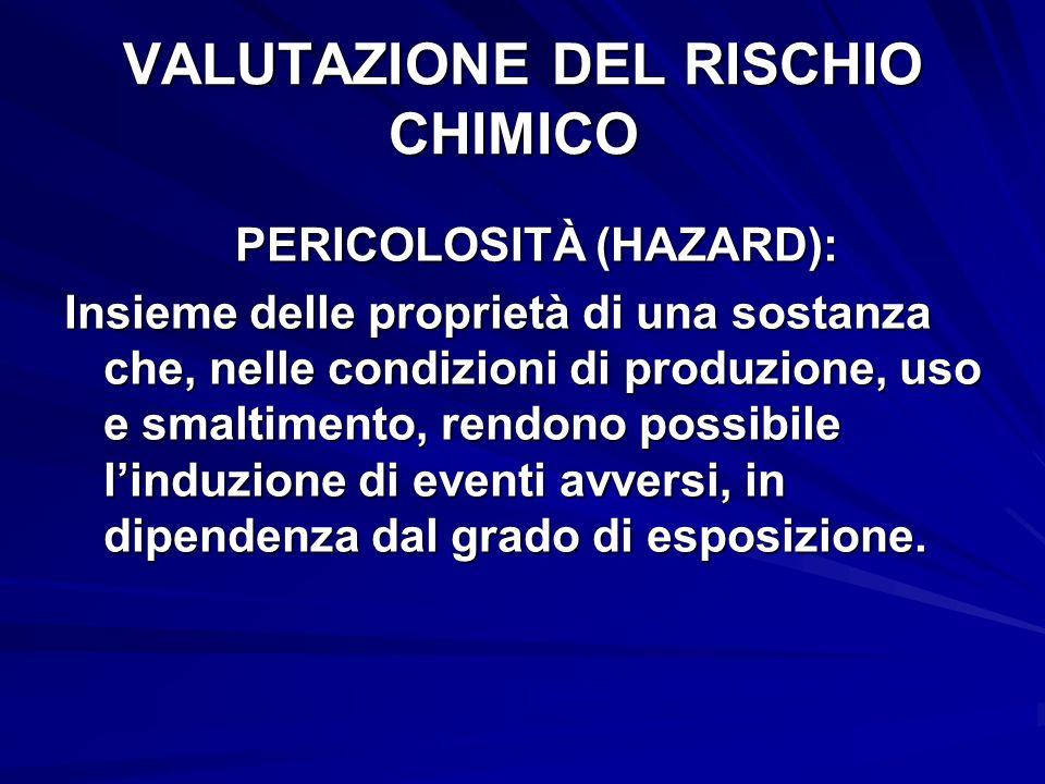 VALUTAZIONE DEL RISCHIO CHIMICO VALUTAZIONE DEL RISCHIO CHIMICO PERICOLOSITÀ (HAZARD): PERICOLOSITÀ (HAZARD): Insieme delle proprietà di una sostanza