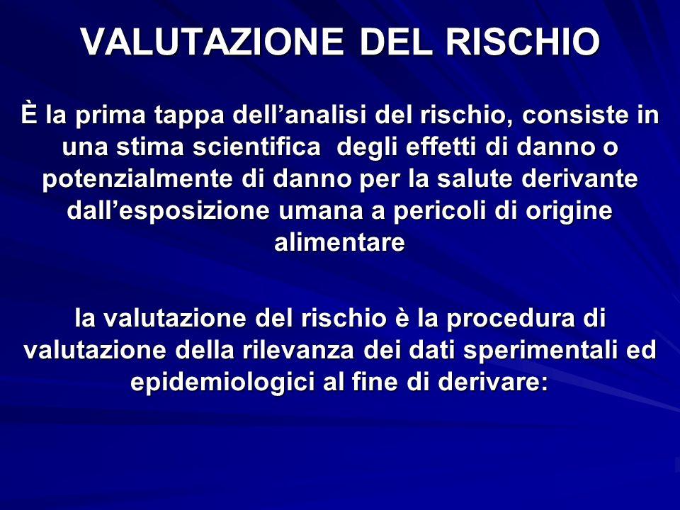 VALUTAZIONE DEL RISCHIO È la prima tappa dellanalisi del rischio, consiste in una stima scientifica degli effetti di danno o potenzialmente di danno p