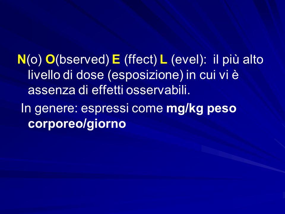 N(o) O(bserved) E (ffect) L (evel): il più alto livello di dose (esposizione) in cui vi è assenza di effetti osservabili. In genere: espressi come mg/