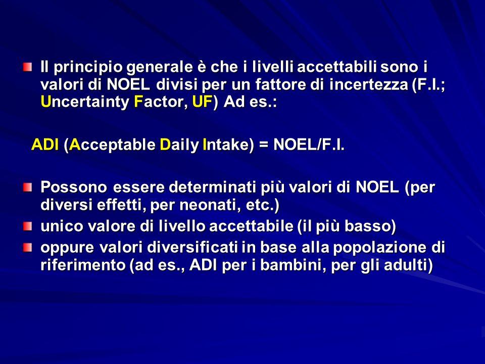 Il principio generale è che i livelli accettabili sono i valori di NOEL divisi per un fattore di incertezza (F.I.; Uncertainty Factor, UF) Ad es.: ADI