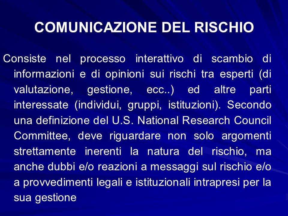 COMUNICAZIONE DEL RISCHIO Consiste nel processo interattivo di scambio di informazioni e di opinioni sui rischi tra esperti (di valutazione, gestione,