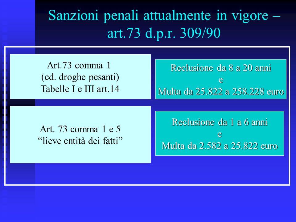 Sanzioni penali attualmente in vigore – art.73 d.p.r. 309/90 Art.73 comma 1 (cd. droghe pesanti) Tabelle I e III art.14 Art. 73 comma 1 e 5 lieve enti