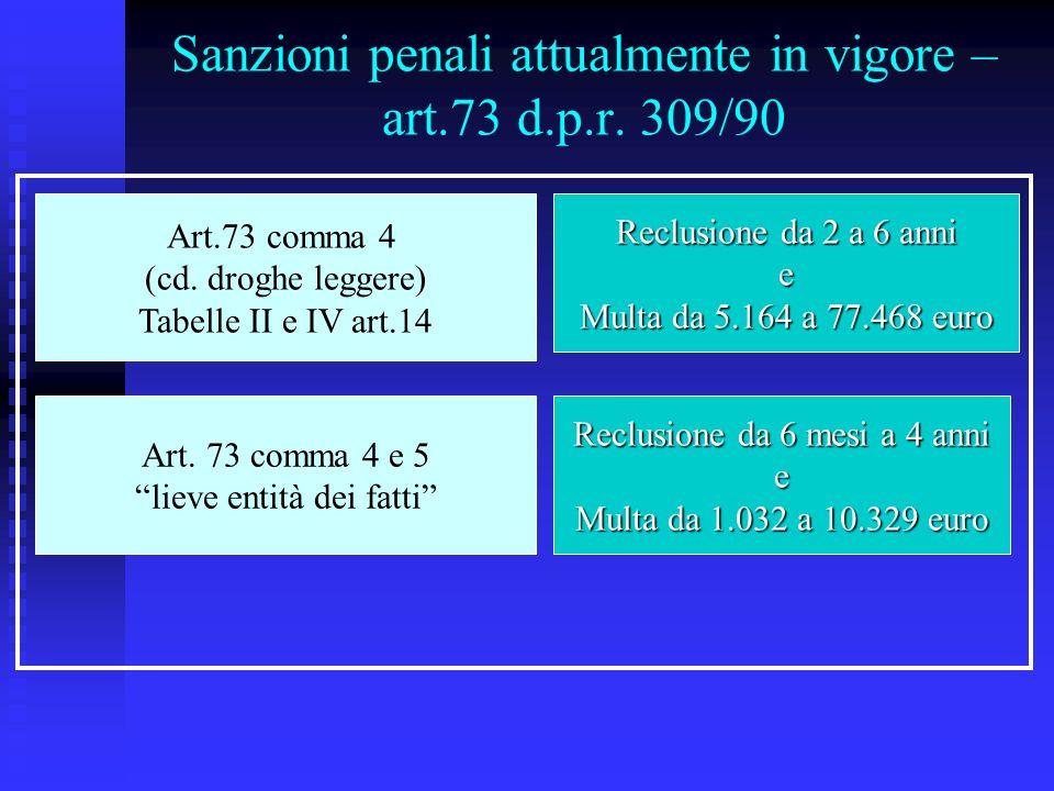 Sanzioni penali attualmente in vigore – art.73 d.p.r. 309/90 Art.73 comma 4 (cd. droghe leggere) Tabelle II e IV art.14 Art. 73 comma 4 e 5 lieve enti