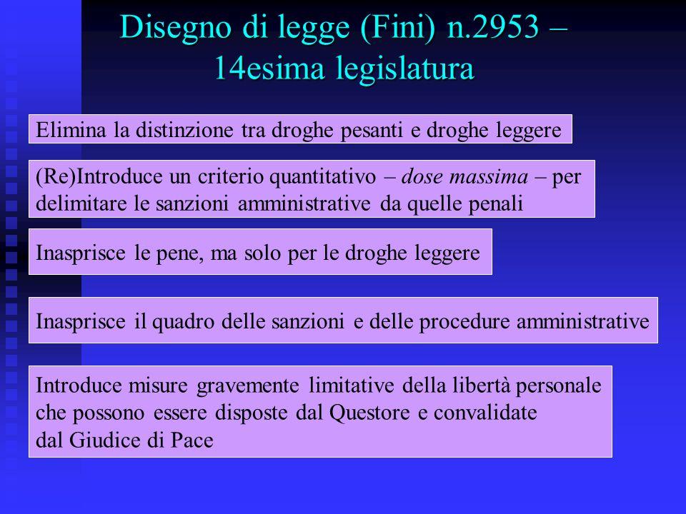 Disegno di legge (Fini) n.2953 – 14esima legislatura Elimina la distinzione tra droghe pesanti e droghe leggere (Re)Introduce un criterio quantitativo