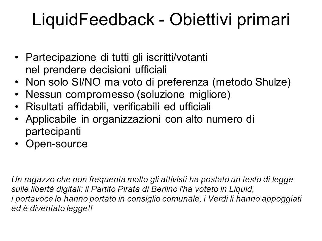 LiquidFeedback - Obiettivi primari Partecipazione di tutti gli iscritti/votanti nel prendere decisioni ufficiali Non solo SI/NO ma voto di preferenza