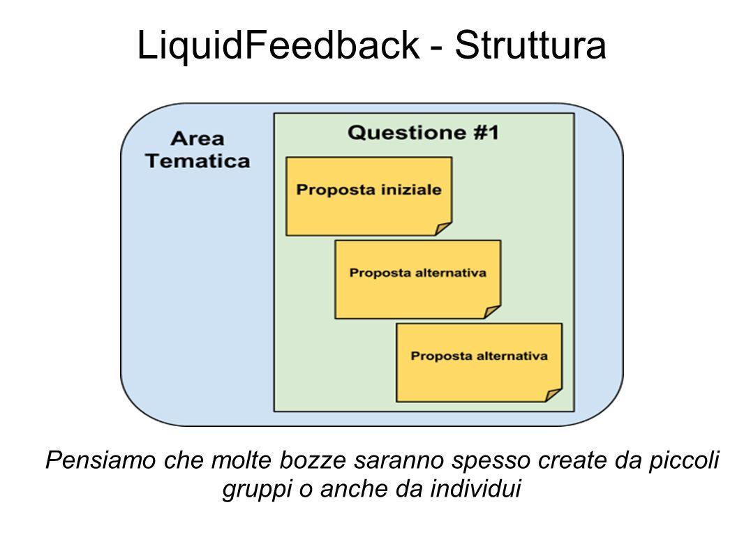 LiquidFeedback - Struttura Pensiamo che molte bozze saranno spesso create da piccoli gruppi o anche da individui