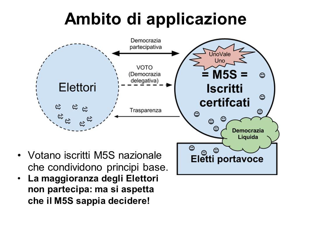 Ambito di applicazione Votano iscritti M5S nazionale che condividono principi base.