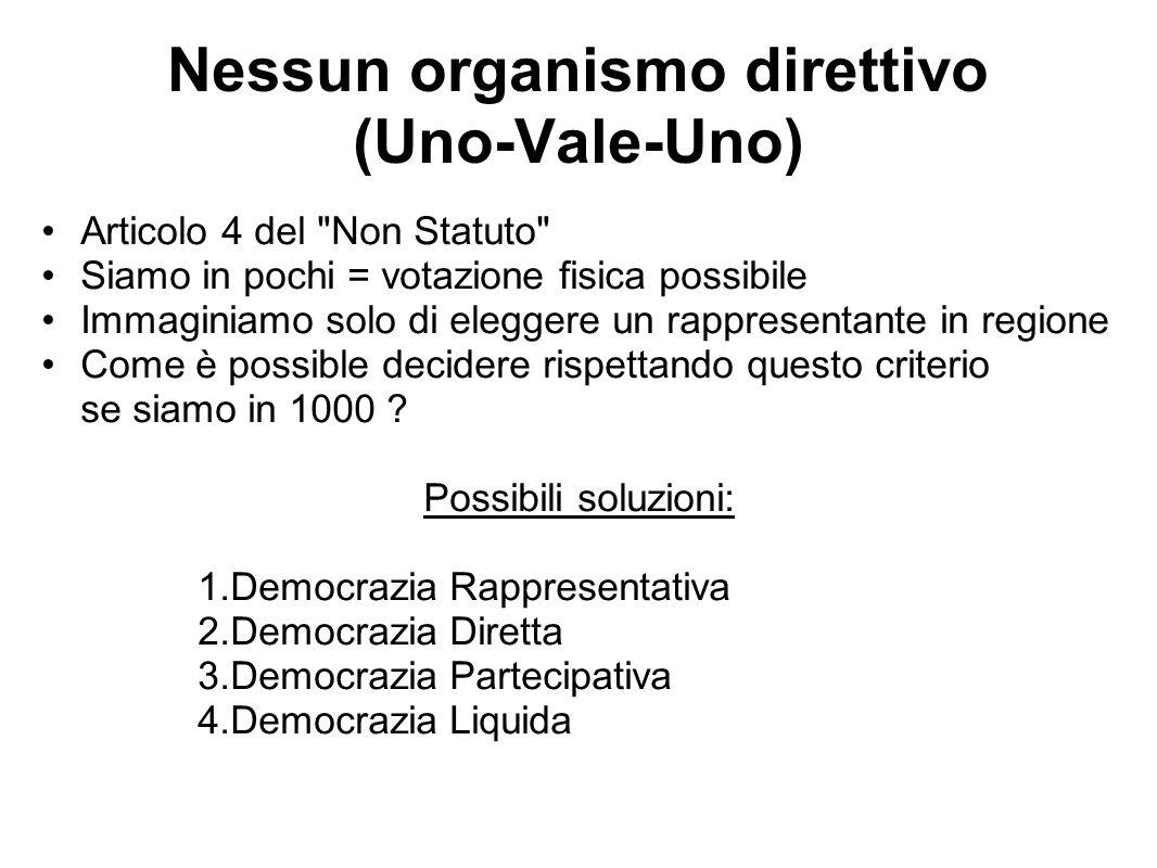 Nessun organismo direttivo (Uno-Vale-Uno) Articolo 4 del Non Statuto Siamo in pochi = votazione fisica possibile Immaginiamo solo di eleggere un rappresentante in regione Come è possible decidere rispettando questo criterio se siamo in 1000 .