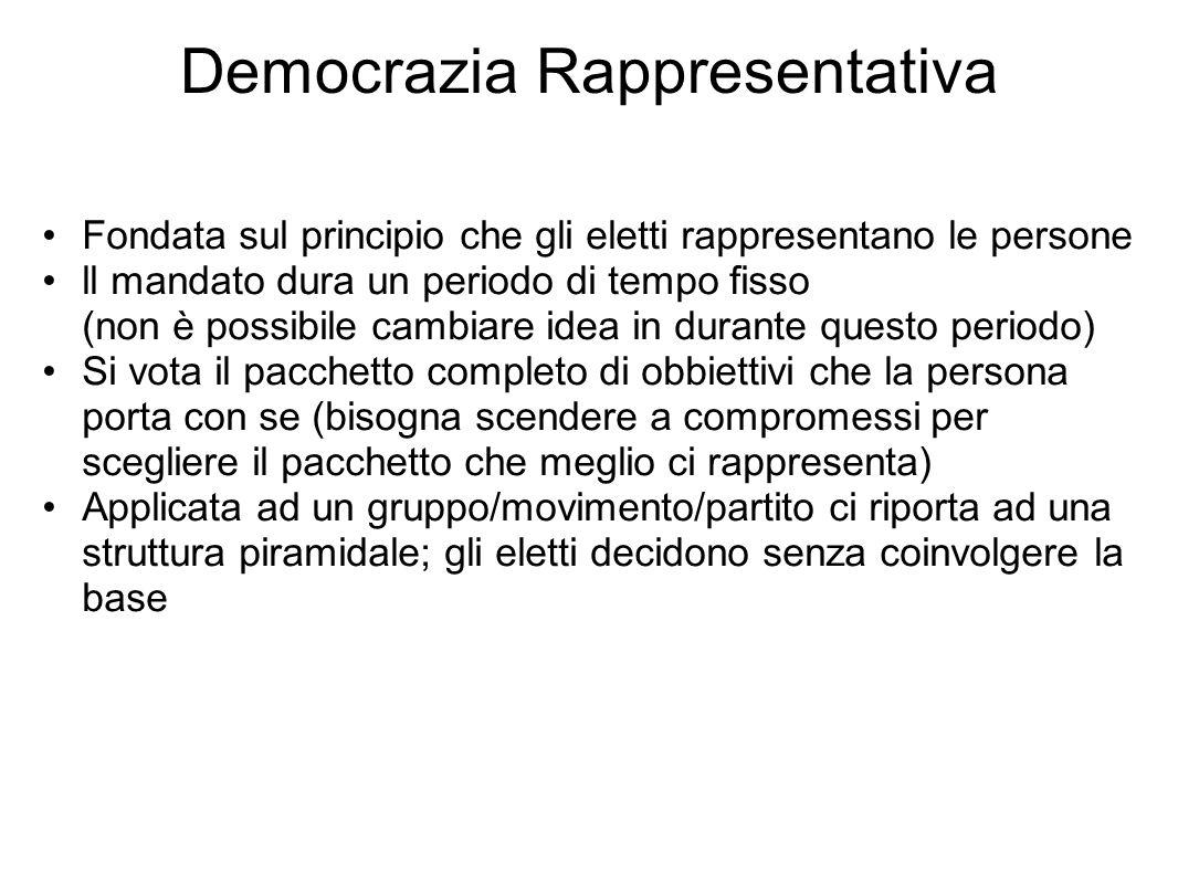 Democrazia Rappresentativa Fondata sul principio che gli eletti rappresentano le persone ll mandato dura un periodo di tempo fisso (non è possibile ca