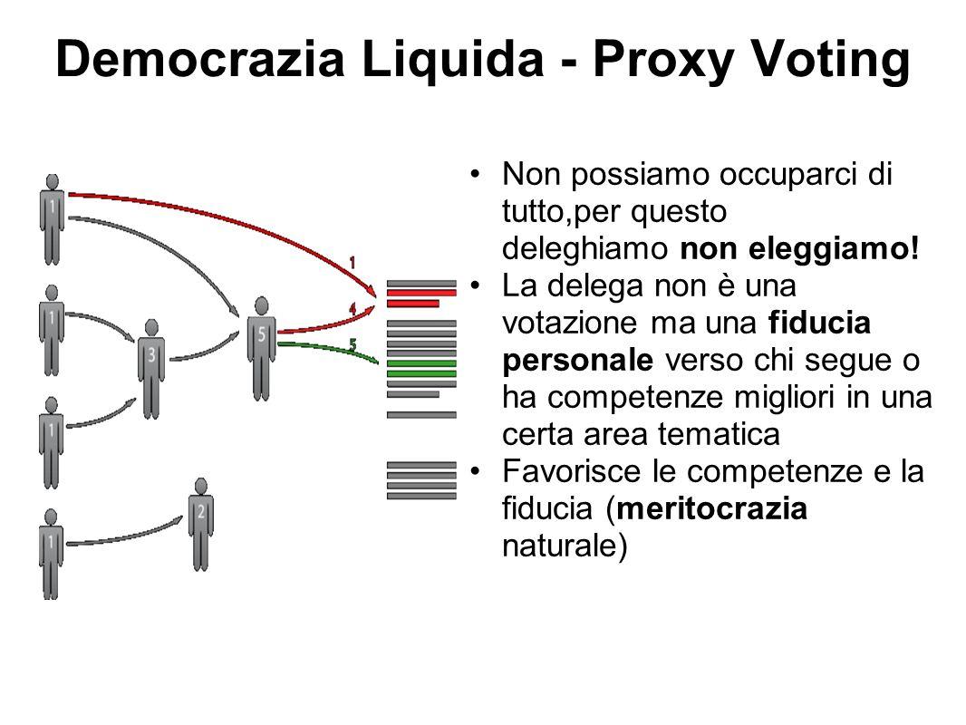 Democrazia Liquida - Proxy Voting Non possiamo occuparci di tutto,per questo deleghiamo non eleggiamo! La delega non è una votazione ma una fiducia pe