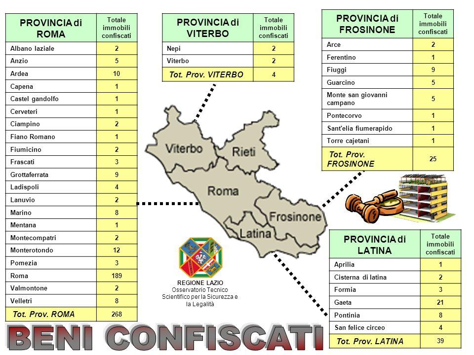 PROVINCIA di FROSINONE Totale immobili confiscati Arce2 Ferentino1 Fiuggi9 Guarcino5 Monte san giovanni campano 5 Pontecorvo1 Sant'elia fiumerapido1 T
