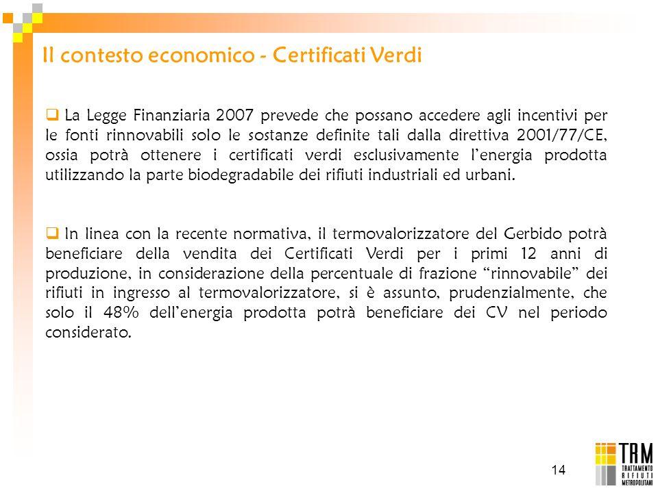 14 Il contesto economico - Certificati Verdi La Legge Finanziaria 2007 prevede che possano accedere agli incentivi per le fonti rinnovabili solo le so