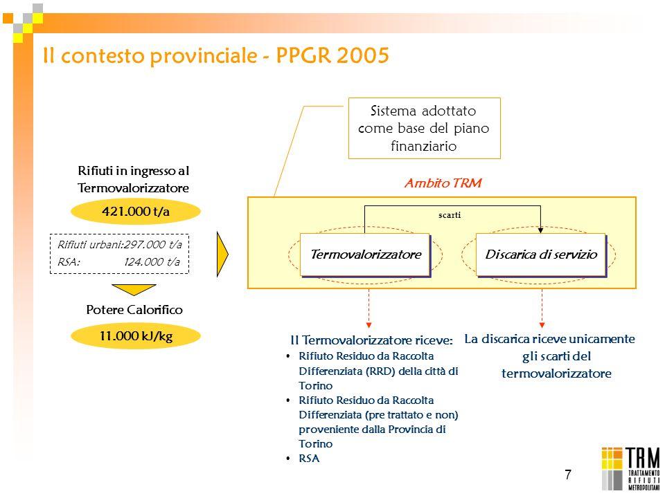 7 Il Termovalorizzatore riceve: Rifiuto Residuo da Raccolta Differenziata (RRD) della città di Torino Rifiuto Residuo da Raccolta Differenziata (pre t