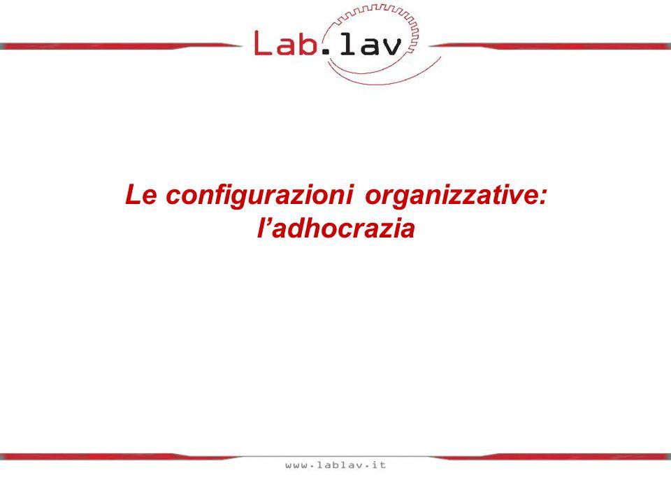 Le configurazioni organizzative: ladhocrazia