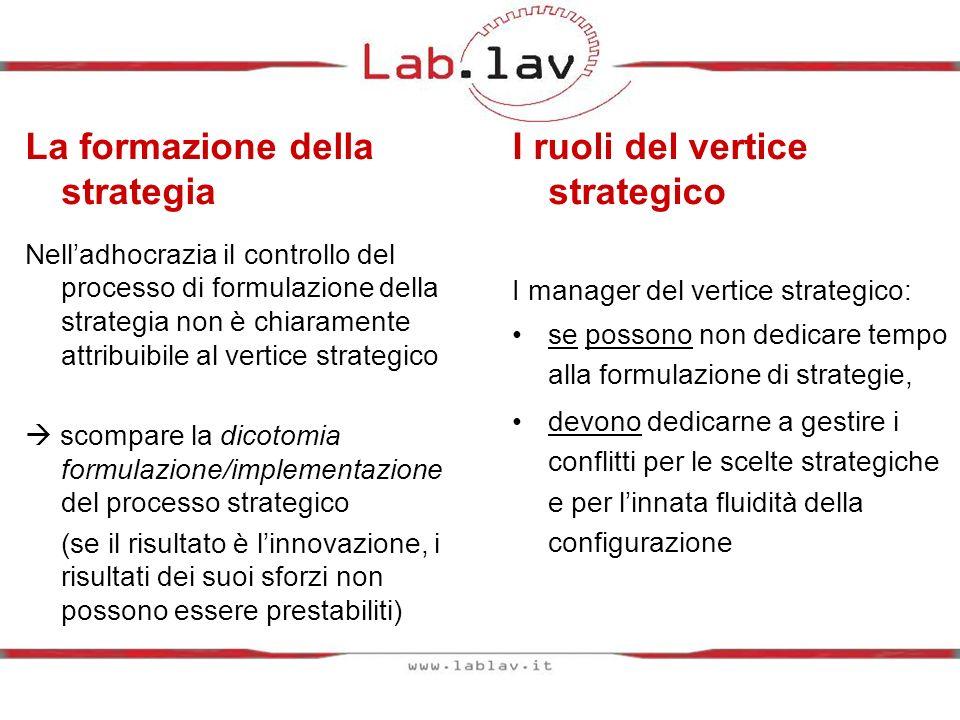 La formazione della strategia Nelladhocrazia il controllo del processo di formulazione della strategia non è chiaramente attribuibile al vertice strat