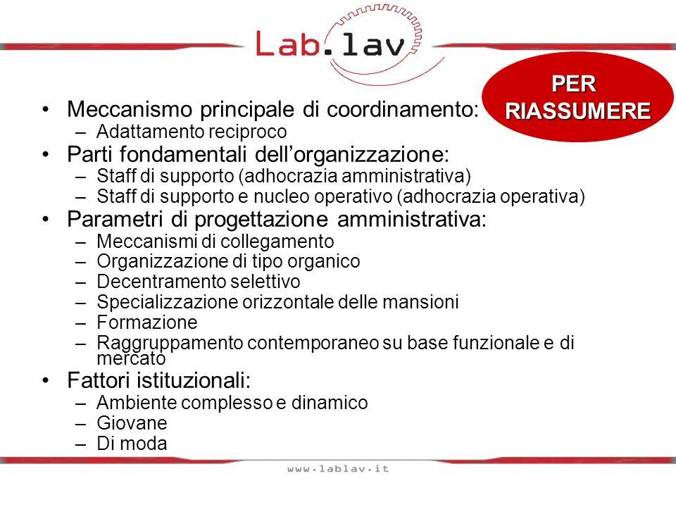Meccanismo principale di coordinamento: –Adattamento reciproco Parti fondamentali dellorganizzazione: –Staff di supporto (adhocrazia amministrativa) –