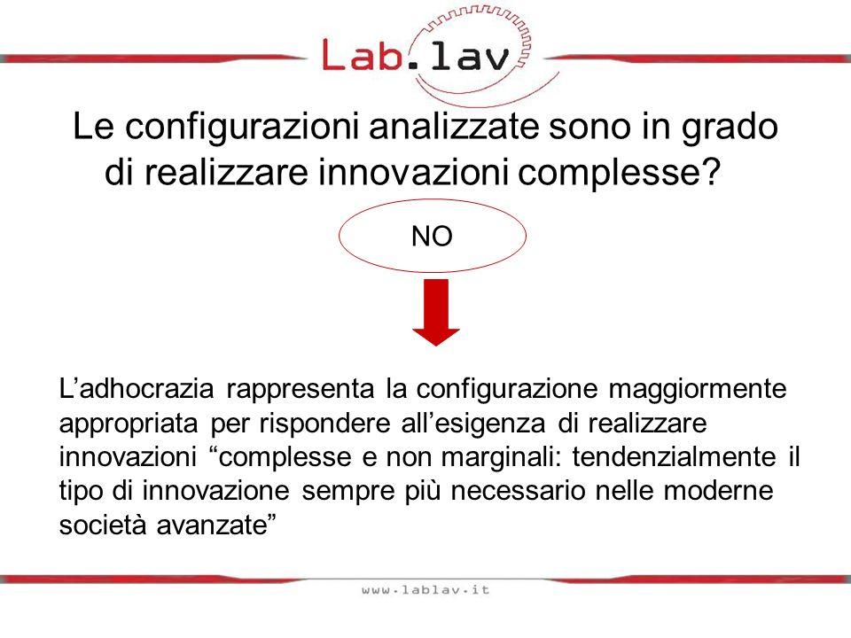 Le configurazioni analizzate sono in grado di realizzare innovazioni complesse? NO Ladhocrazia rappresenta la configurazione maggiormente appropriata
