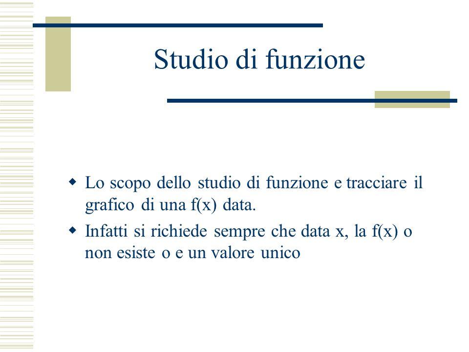 Studio di funzione Lo scopo dello studio di funzione e tracciare il grafico di una f(x) data. Infatti si richiede sempre che data x, la f(x) o non esi