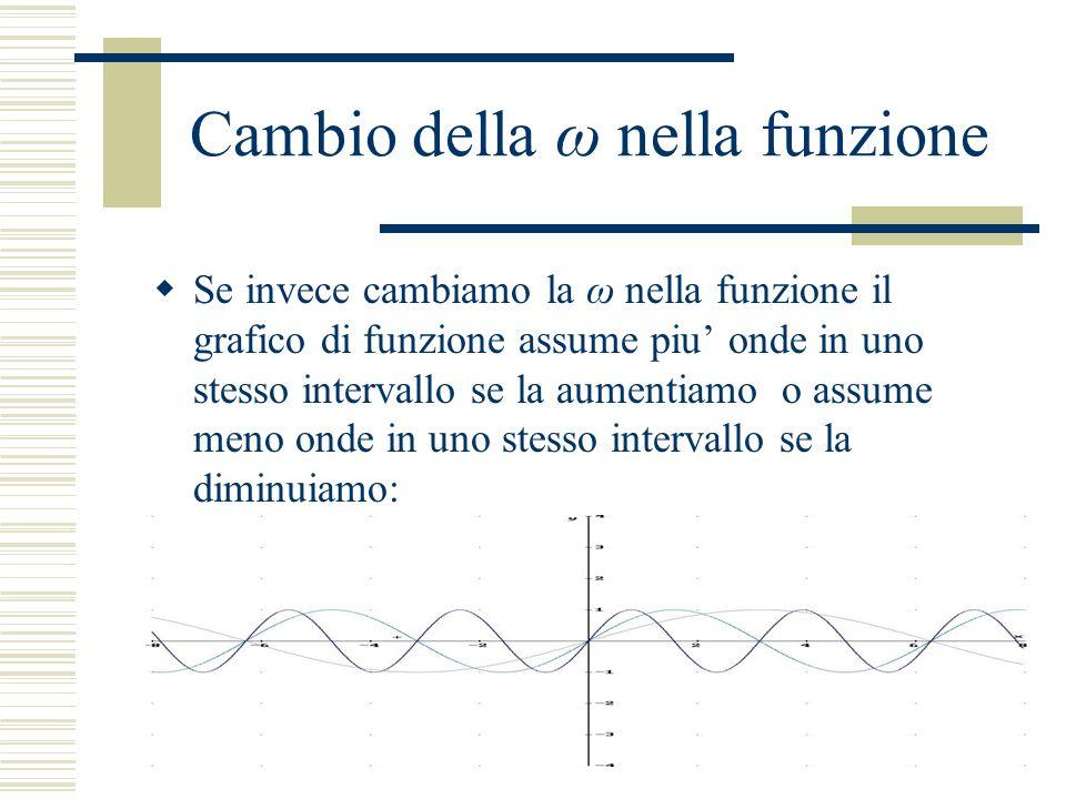 Cambio della ω nella funzione Se invece cambiamo la ω nella funzione il grafico di funzione assume piu onde in uno stesso intervallo se la aumentiamo