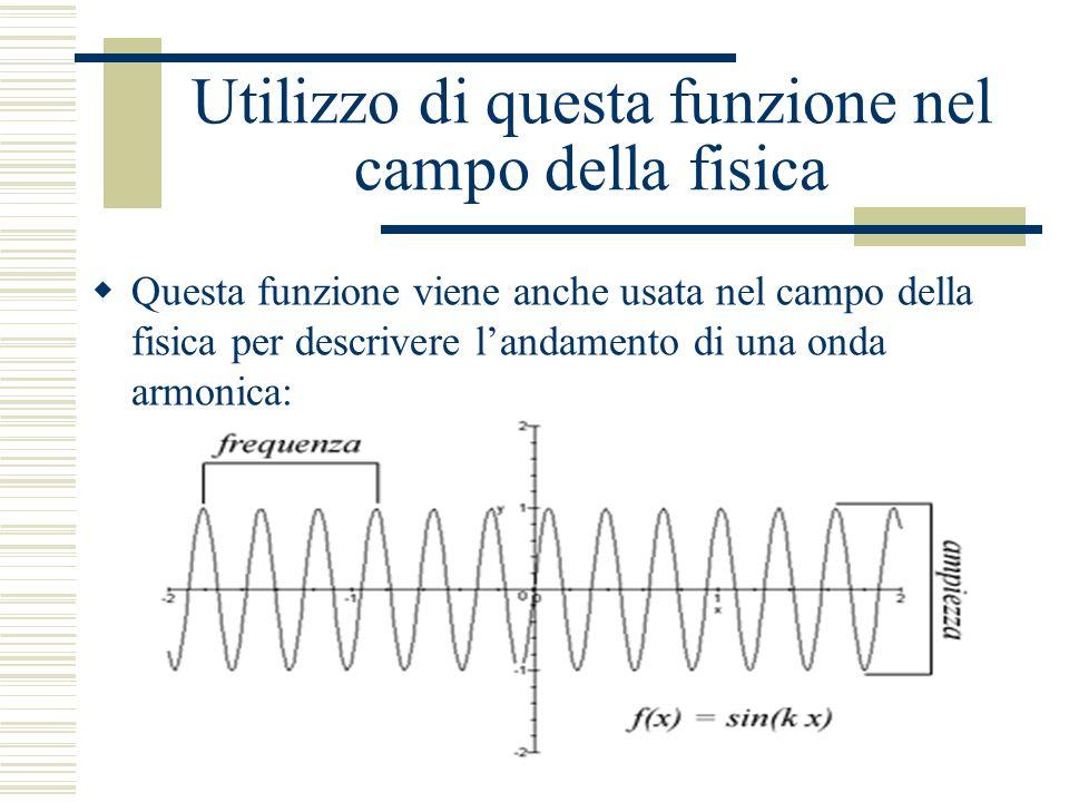 Utilizzo di questa funzione nel campo della fisica Questa funzione viene anche usata nel campo della fisica per descrivere landamento di una onda armonica: