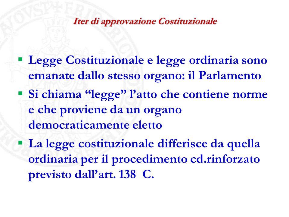 Iter di approvazione Costituzionale Legge Costituzionale e legge ordinaria sono emanate dallo stesso organo: il Parlamento Si chiama legge latto che c