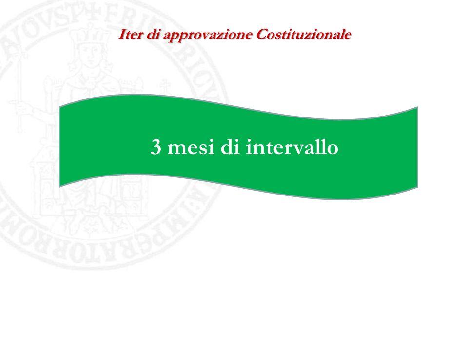 Iter di approvazione Costituzionale 3 mesi di intervallo