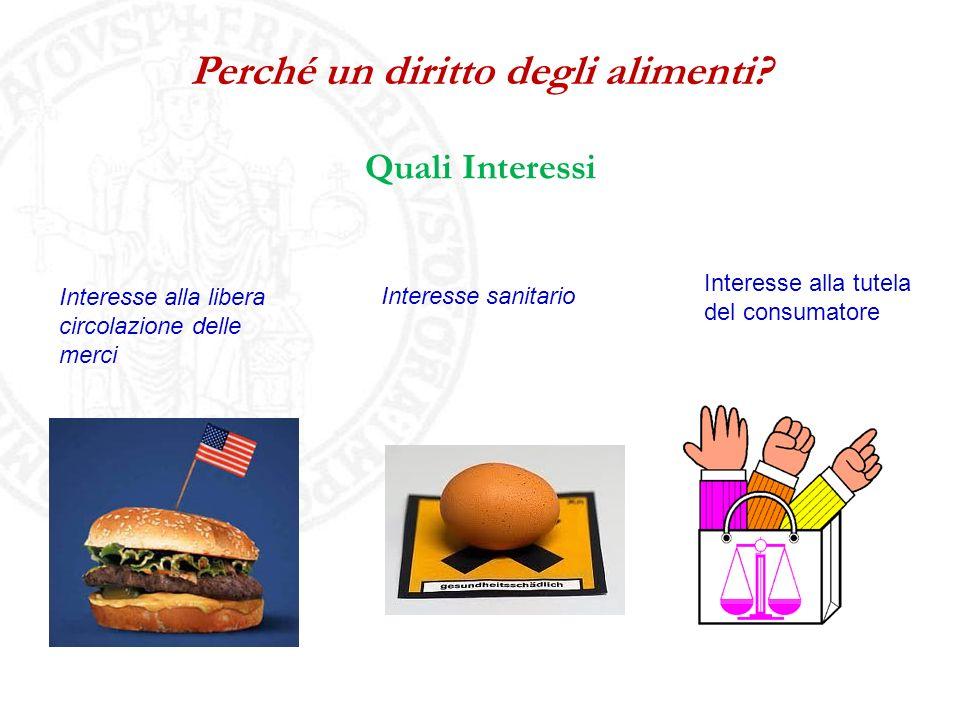 Perché un diritto degli alimenti? Quali Interessi Interesse alla tutela del consumatore Interesse sanitario Interesse alla libera circolazione delle m