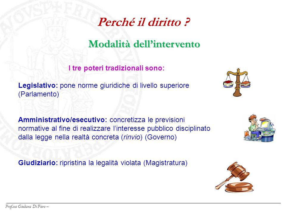Prof.ssa Giuliana Di Fiore – I tre poteri tradizionali sono: Legislativo: pone norme giuridiche di livello superiore (Parlamento) Amministrativo/esecu