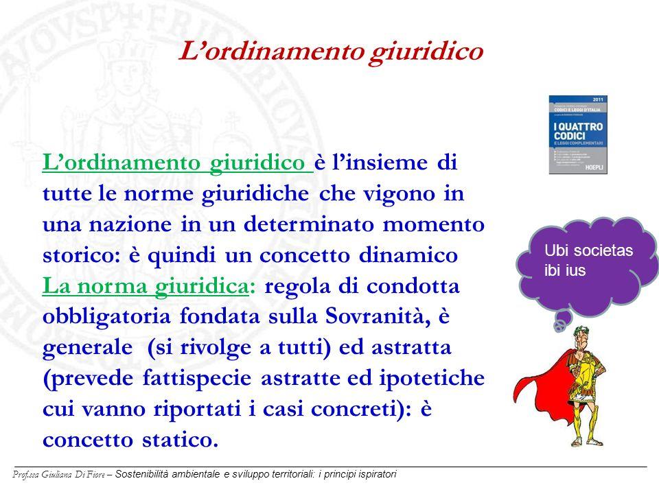 Prof.ssa Giuliana Di Fiore – Sostenibilità ambientale e sviluppo territoriali: i principi ispiratori Lordinamento giuridico è linsieme di tutte le nor
