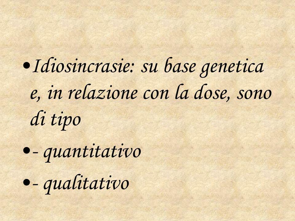 Idiosincrasie: su base genetica e, in relazione con la dose, sono di tipo - quantitativo - qualitativo