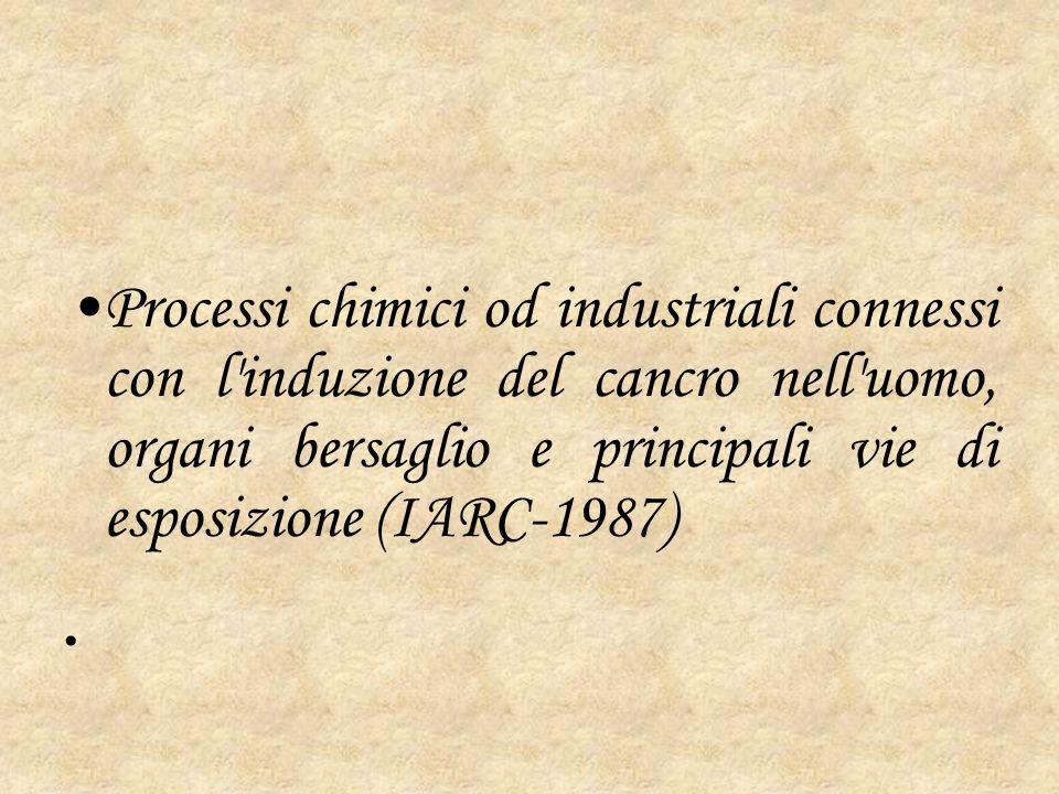 Processi chimici od industriali connessi con l induzione del cancro nell uomo, organi bersaglio e principali vie di esposizione (IARC-1987)