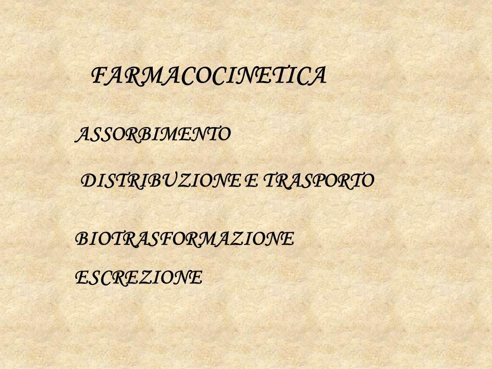 FARMACOCINETICA ASSORBIMENTO DISTRIBUZIONE E TRASPORTO BIOTRASFORMAZIONE ESCREZIONE