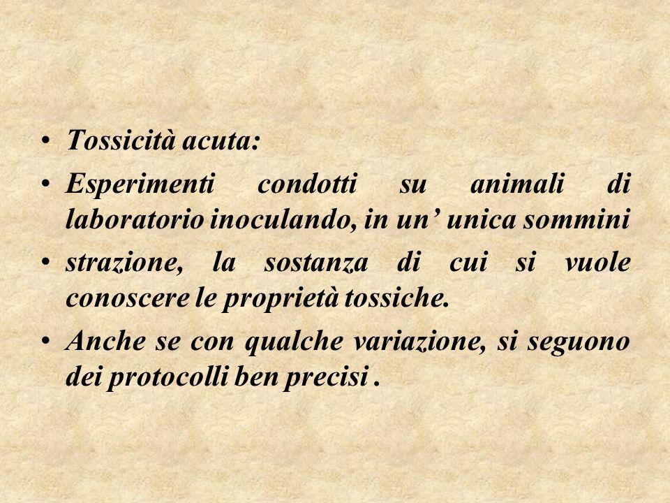 Tossicità acuta: Esperimenti condotti su animali di laboratorio inoculando, in un unica sommini strazione, la sostanza di cui si vuole conoscere le proprietà tossiche.