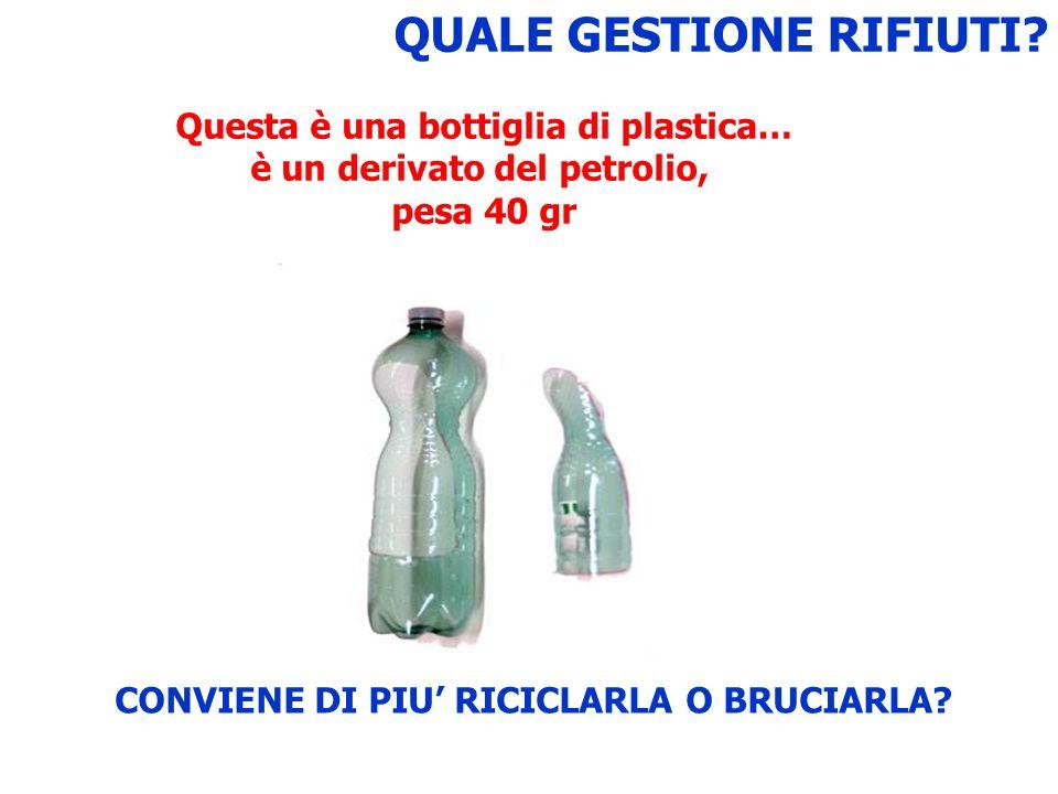 QUALE GESTIONE RIFIUTI? Questa è una bottiglia di plastica… è un derivato del petrolio, pesa 40 gr CONVIENE DI PIU RICICLARLA O BRUCIARLA?
