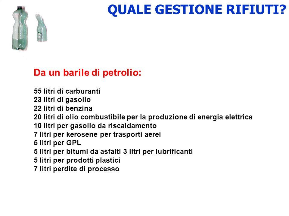 QUALE GESTIONE RIFIUTI? Da un barile di petrolio: 55 litri di carburanti 23 litri di gasolio 22 litri di benzina 20 litri di olio combustibile per la