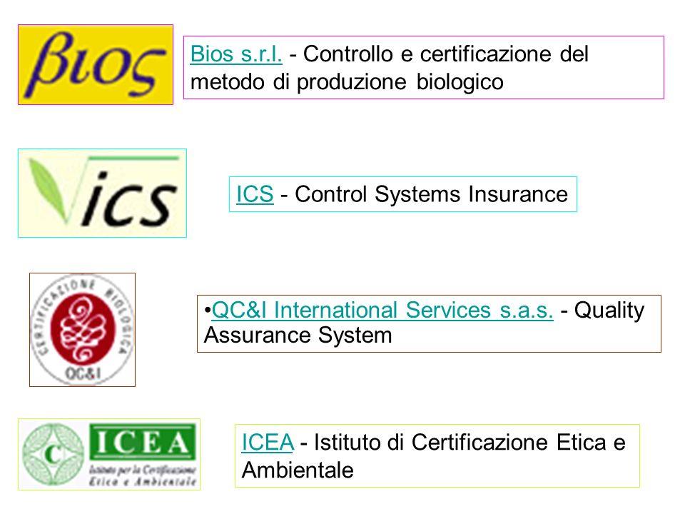 QC&I International Services s.a.s.- Quality Assurance SystemQC&I International Services s.a.s.