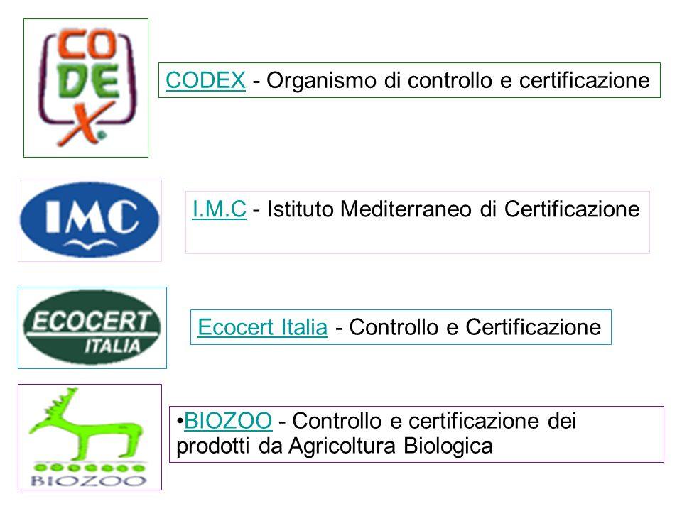 CODEXCODEX - Organismo di controllo e certificazione I.M.CI.M.C - Istituto Mediterraneo di Certificazione Ecocert ItaliaEcocert Italia - Controllo e Certificazione BIOZOO - Controllo e certificazione dei prodotti da Agricoltura BiologicaBIOZOO